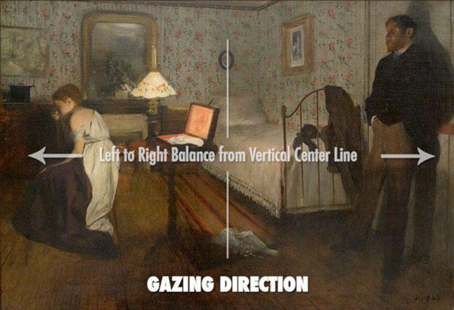 Gazing-Direction-Edgar-Degas-Painting