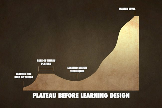 Plateau-before-learning-design