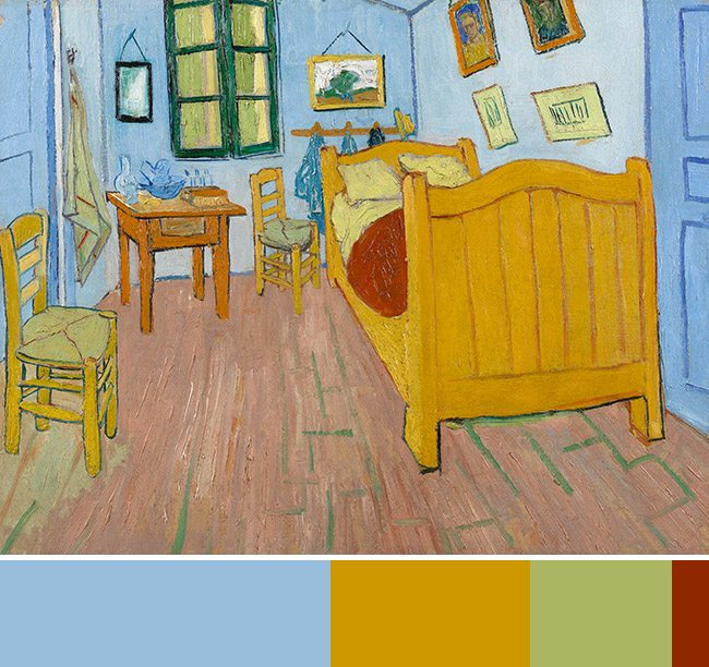Mastering Composition with Van Gogh Color Theory- Van Gogh Museum-006