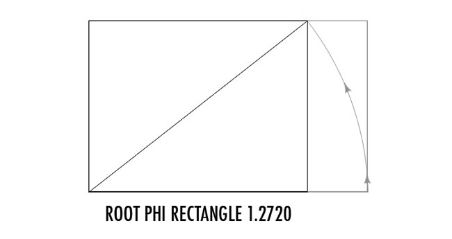 golden-ratio-and-dynamic-symmetry-root phi rectangle built